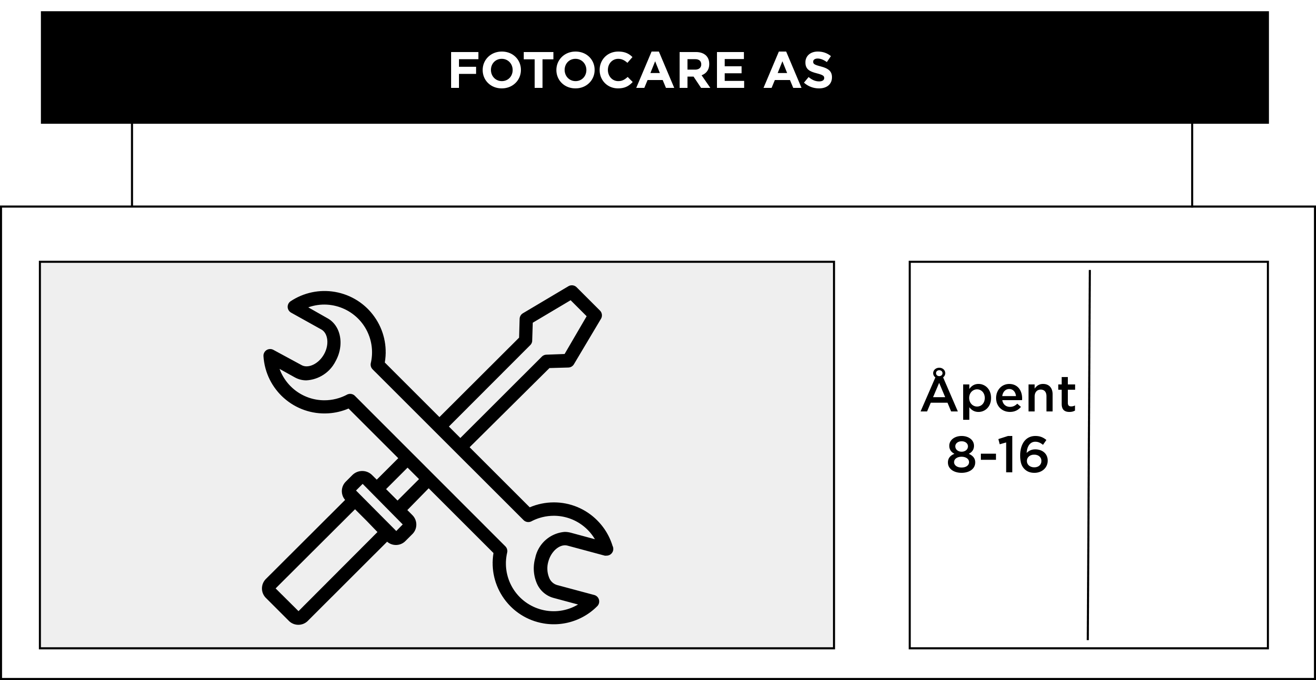 FotoCare AS